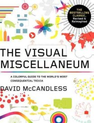 The Visual Miscellaneum : A Colorful Guide to the World's Most Consequential Trivia (Revised)