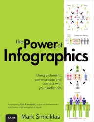 The Power of Infographics : Using Pictures to Communicate and Connect with Your Audiences