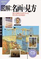 図解:名画の見方 (別冊宝島EX)