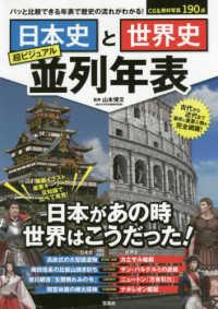 日本史と世界史超ビジュアル並列年表 - パッと比較できる年表で歴史の流れがわかる!