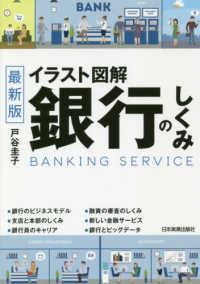 銀行のしくみ