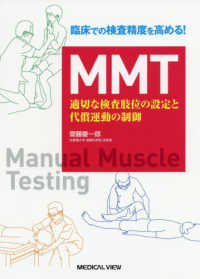MMT 適切な検査肢位の設定と代償運動の制御  臨床での検査精度を高める!