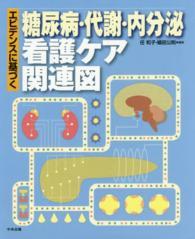 エビデンスに基づく糖尿病・代謝・内分泌看護ケア関連図