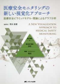 医療安全モニタリングの新しい視覚化アプローチ 医療安全ピラミッドモデル・理論によるグラフ分析