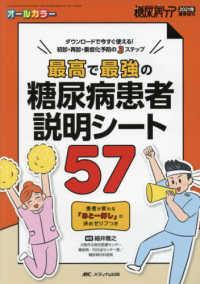 最高で最強の糖尿病患者説明シート57